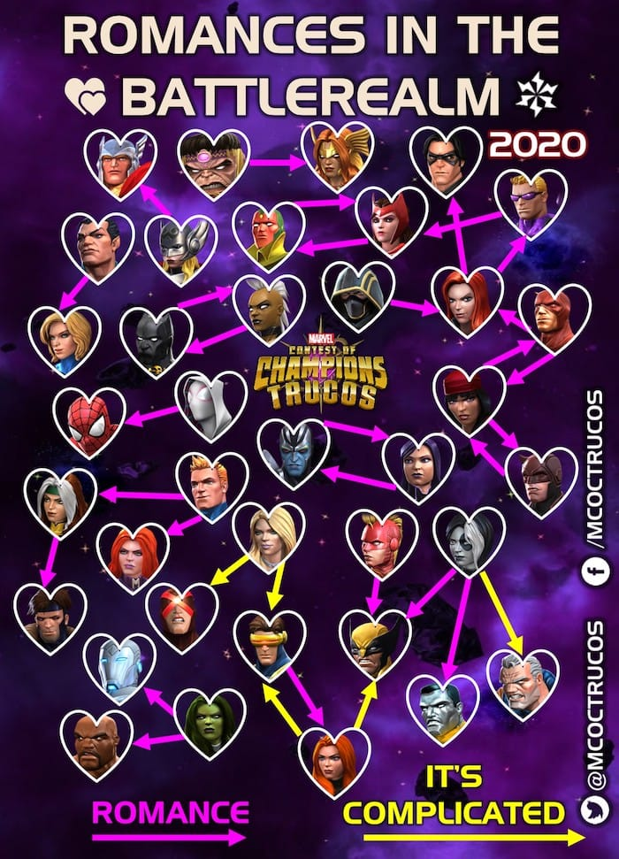 List of Champs involved in Romance and It's Complicated