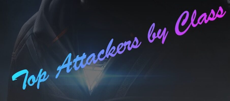 Top Attackers by Class