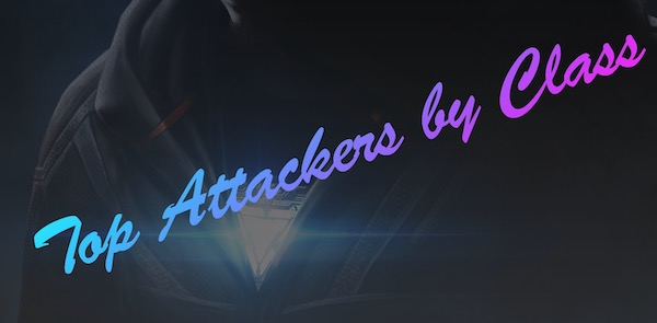 Top 5 Attackers of Each Class