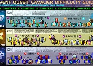 Counters for Monthly Event Quest – Cavalier Difficulty